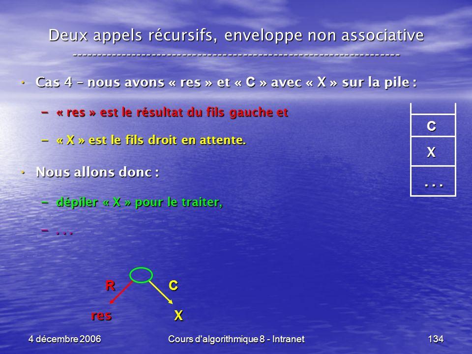 4 décembre 2006Cours d'algorithmique 8 - Intranet134 Deux appels récursifs, enveloppe non associative ------------------------------------------------