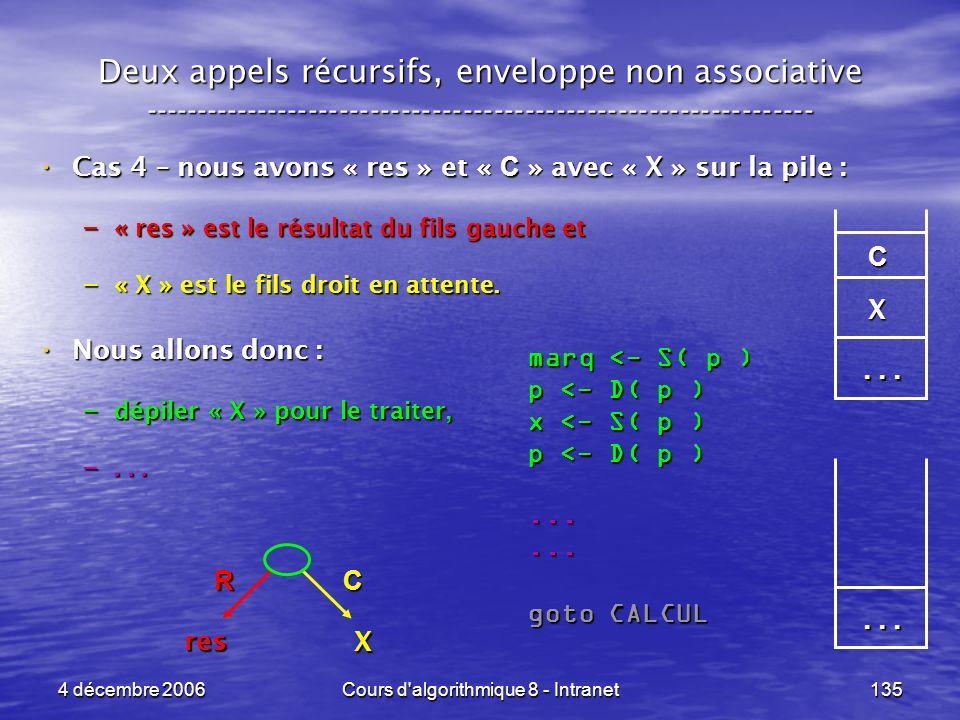 4 décembre 2006Cours d'algorithmique 8 - Intranet135 Deux appels récursifs, enveloppe non associative ------------------------------------------------