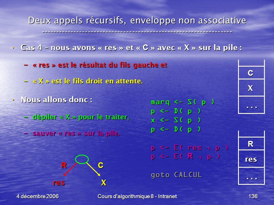4 décembre 2006Cours d'algorithmique 8 - Intranet136 Deux appels récursifs, enveloppe non associative ------------------------------------------------