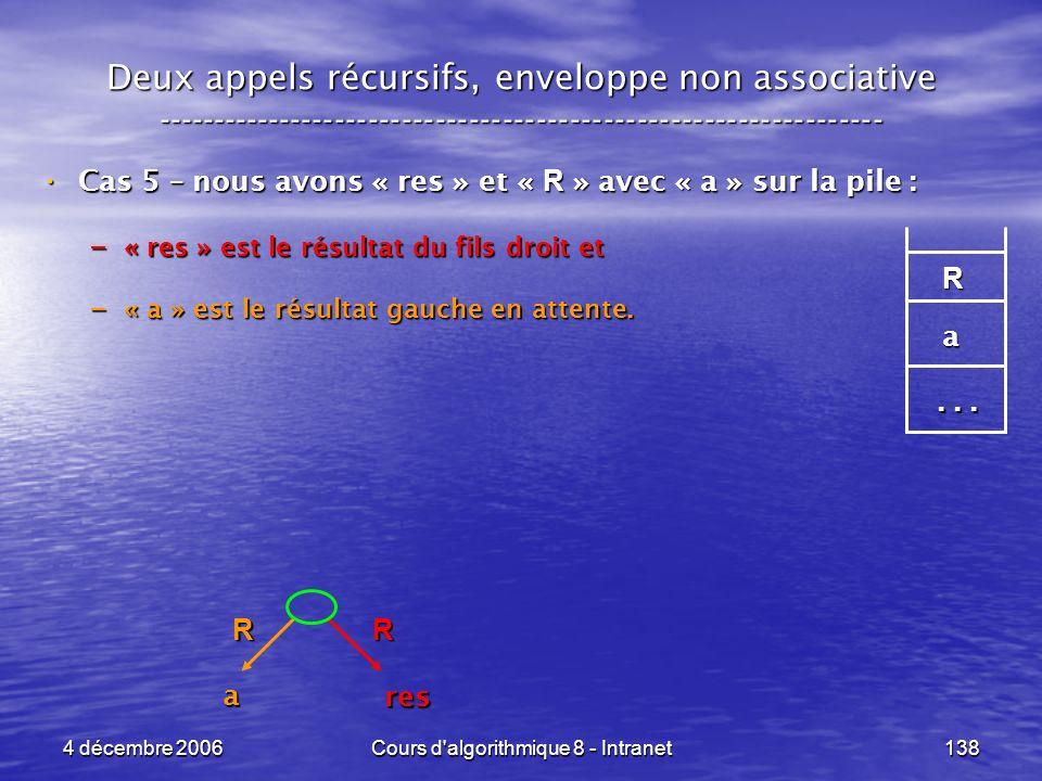 4 décembre 2006Cours d'algorithmique 8 - Intranet138 Deux appels récursifs, enveloppe non associative ------------------------------------------------