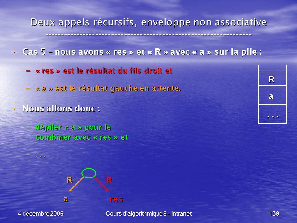 4 décembre 2006Cours d'algorithmique 8 - Intranet139 Deux appels récursifs, enveloppe non associative ------------------------------------------------