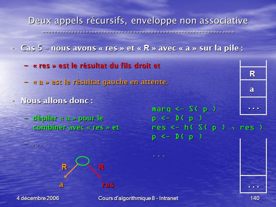 4 décembre 2006Cours d'algorithmique 8 - Intranet140 Deux appels récursifs, enveloppe non associative ------------------------------------------------