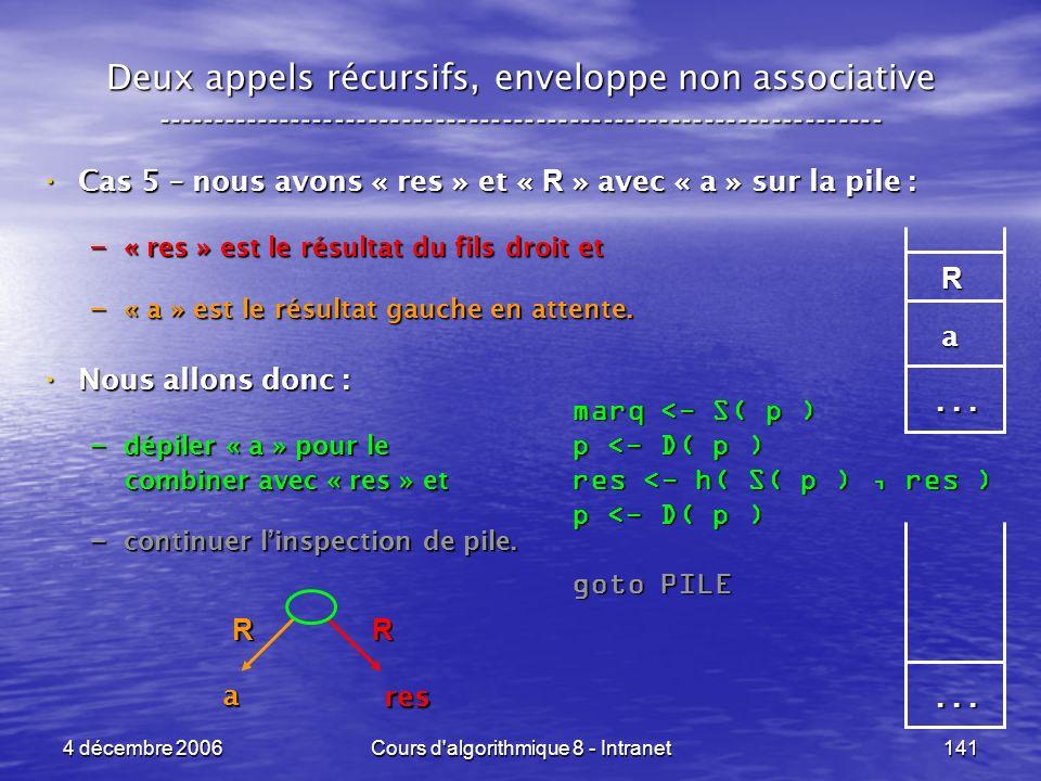 4 décembre 2006Cours d'algorithmique 8 - Intranet141 Deux appels récursifs, enveloppe non associative ------------------------------------------------