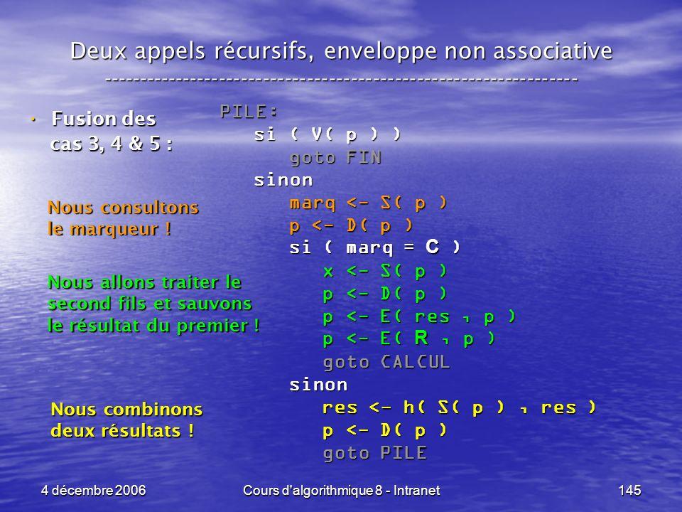 4 décembre 2006Cours d'algorithmique 8 - Intranet145 Deux appels récursifs, enveloppe non associative ------------------------------------------------