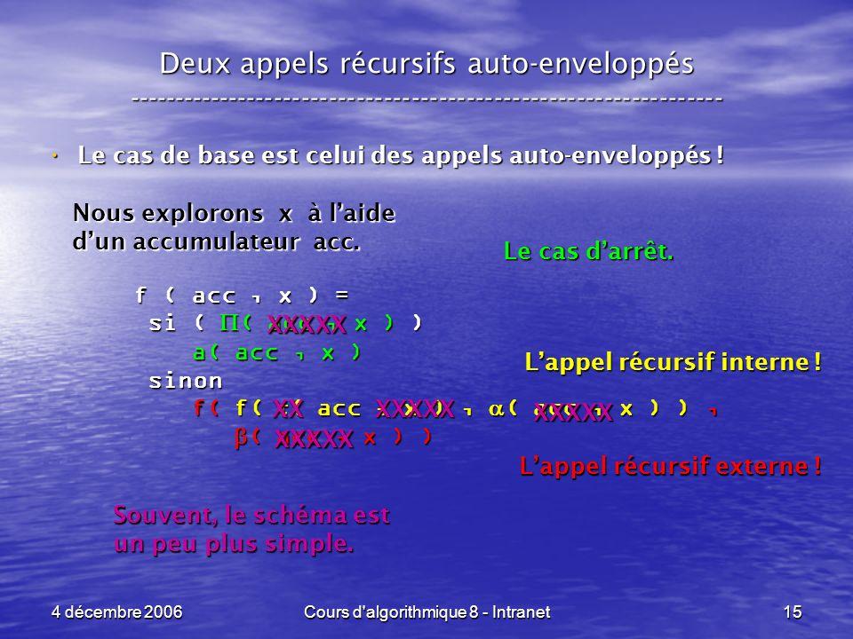 4 décembre 2006Cours d'algorithmique 8 - Intranet15 Deux appels récursifs auto-enveloppés ------------------------------------------------------------