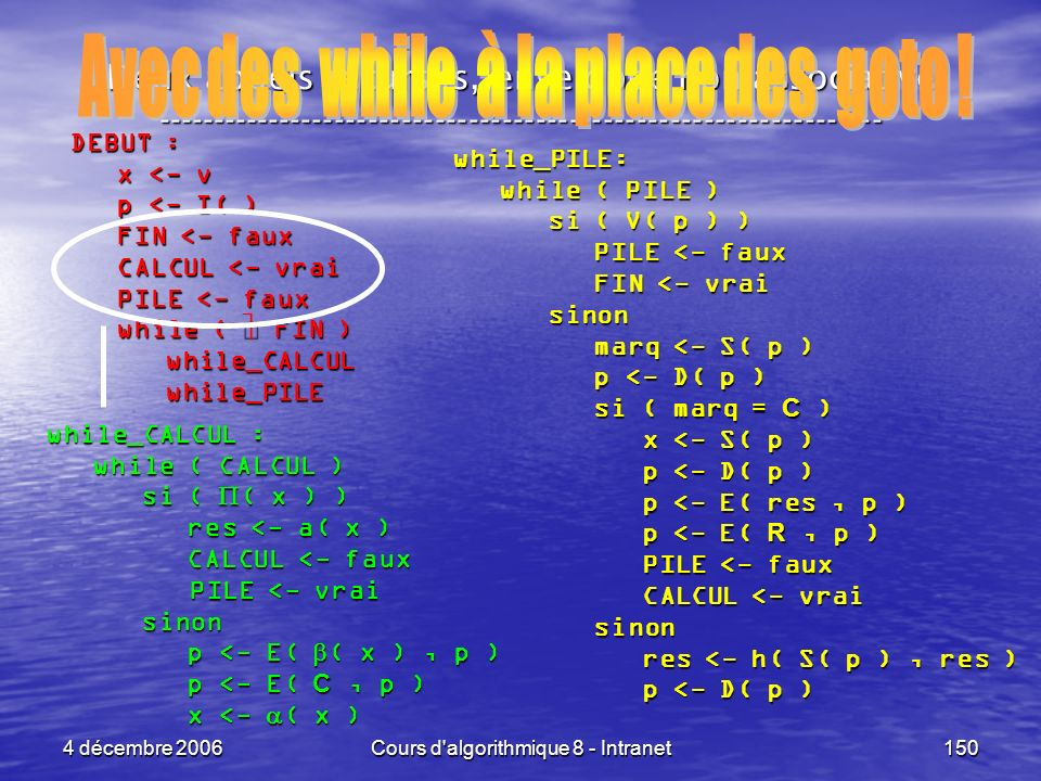 4 décembre 2006Cours d'algorithmique 8 - Intranet150 Deux appels récursifs, enveloppe non associative ------------------------------------------------