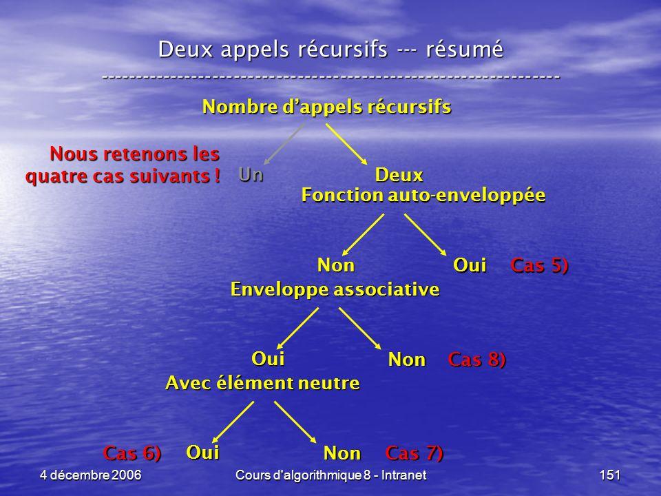 4 décembre 2006Cours d'algorithmique 8 - Intranet151 Deux appels récursifs --- résumé ----------------------------------------------------------------