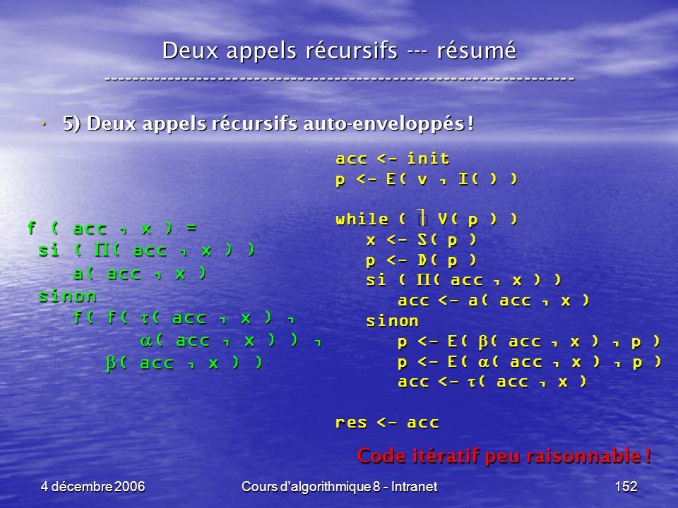 4 décembre 2006Cours d'algorithmique 8 - Intranet152 acc <- init p <- E( v, I( ) ) while ( V( p ) ) x <- S( p ) x <- S( p ) p <- D( p ) p <- D( p ) si