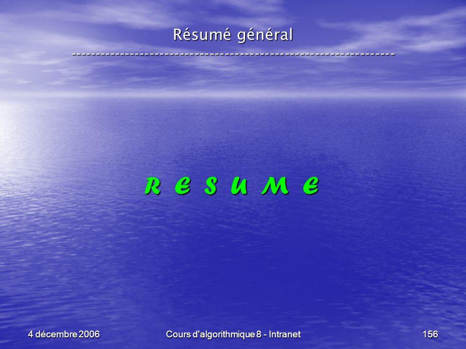 4 décembre 2006Cours d'algorithmique 8 - Intranet156 Résumé général ----------------------------------------------------------------- R E S U M E