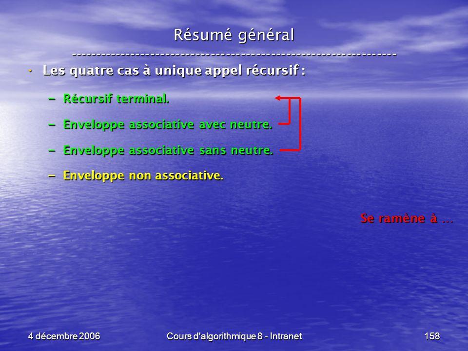 4 décembre 2006Cours d'algorithmique 8 - Intranet158 Les quatre cas à unique appel récursif : Les quatre cas à unique appel récursif : – Récursif term