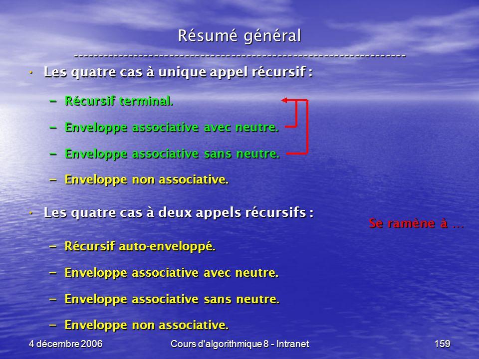 4 décembre 2006Cours d'algorithmique 8 - Intranet159 Les quatre cas à unique appel récursif : Les quatre cas à unique appel récursif : – Récursif term