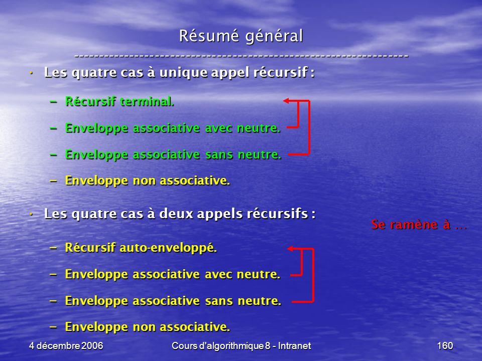 4 décembre 2006Cours d'algorithmique 8 - Intranet160 Résumé général ----------------------------------------------------------------- Se ramène à … Le