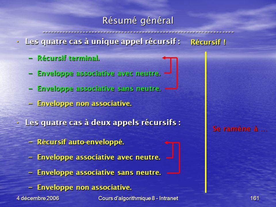 4 décembre 2006Cours d'algorithmique 8 - Intranet161 Résumé général ----------------------------------------------------------------- Récursif ! Se ra