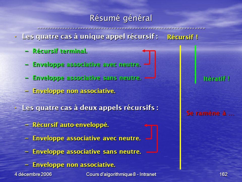 4 décembre 2006Cours d'algorithmique 8 - Intranet162 Résumé général ----------------------------------------------------------------- Récursif ! Itéra