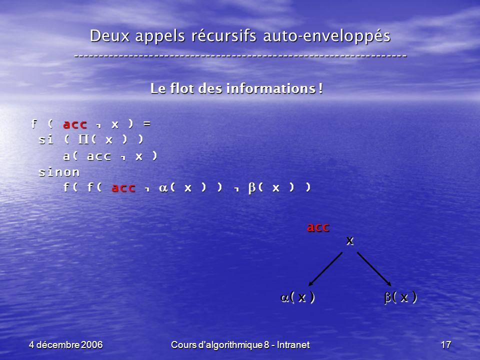 4 décembre 2006Cours d'algorithmique 8 - Intranet17 Deux appels récursifs auto-enveloppés ------------------------------------------------------------