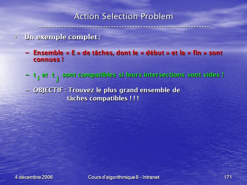 4 décembre 2006Cours d'algorithmique 8 - Intranet171 Action Selection Problem ----------------------------------------------------------------- Un exe