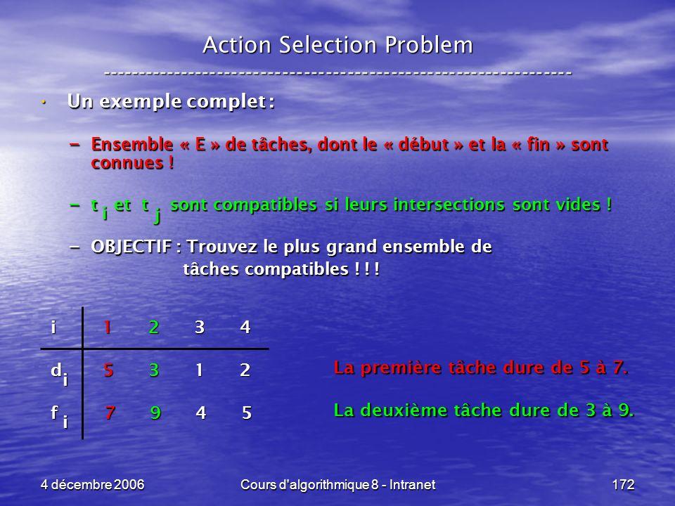 4 décembre 2006Cours d'algorithmique 8 - Intranet172 Action Selection Problem ----------------------------------------------------------------- Un exe