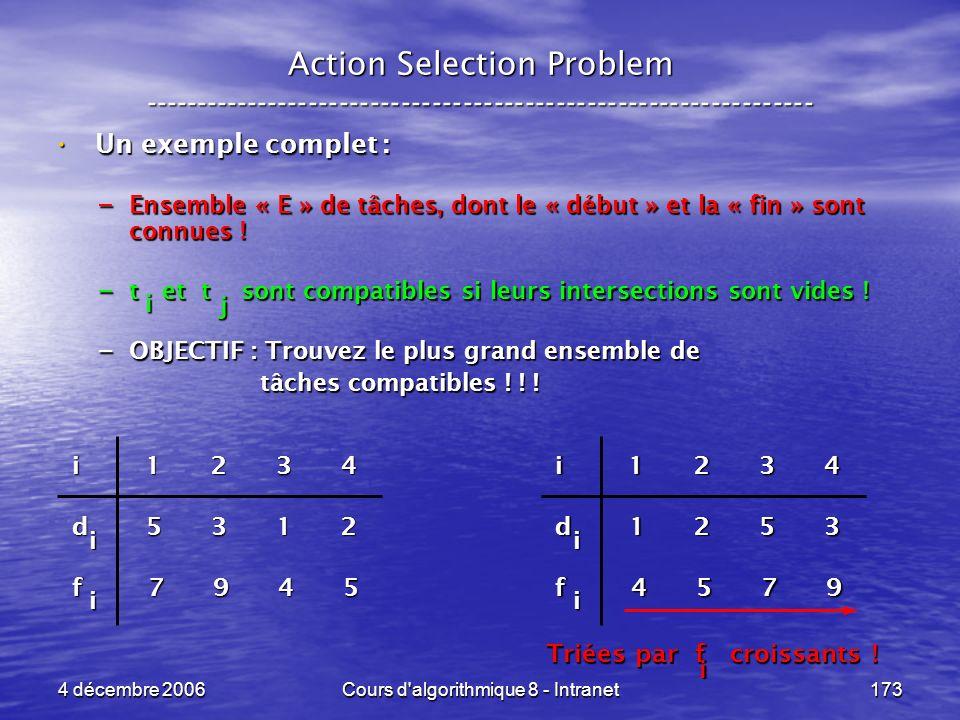 4 décembre 2006Cours d'algorithmique 8 - Intranet173 Action Selection Problem ----------------------------------------------------------------- Un exe