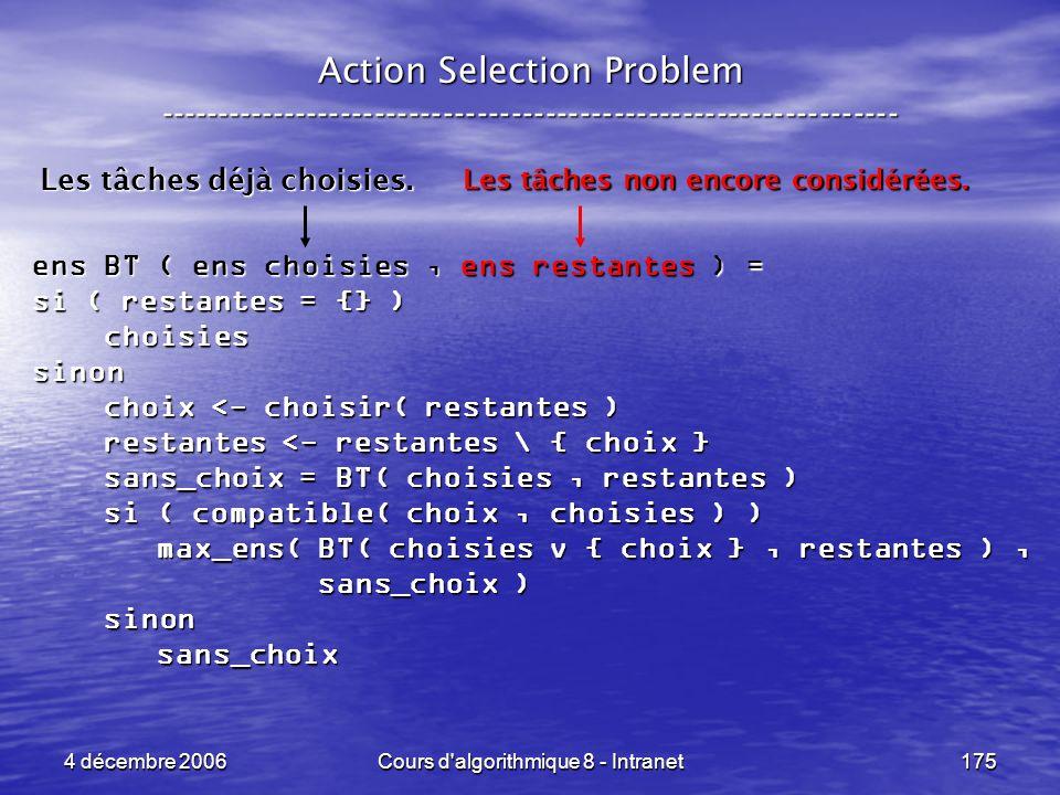 4 décembre 2006Cours d'algorithmique 8 - Intranet175 Action Selection Problem ----------------------------------------------------------------- ens BT