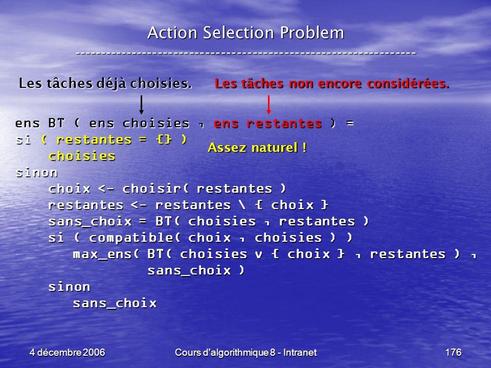 4 décembre 2006Cours d'algorithmique 8 - Intranet176 Action Selection Problem ----------------------------------------------------------------- ens BT