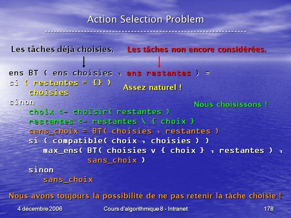 4 décembre 2006Cours d'algorithmique 8 - Intranet178 Action Selection Problem ----------------------------------------------------------------- ens BT