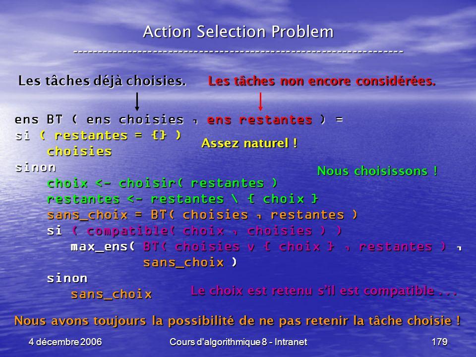 4 décembre 2006Cours d'algorithmique 8 - Intranet179 Action Selection Problem ----------------------------------------------------------------- ens BT