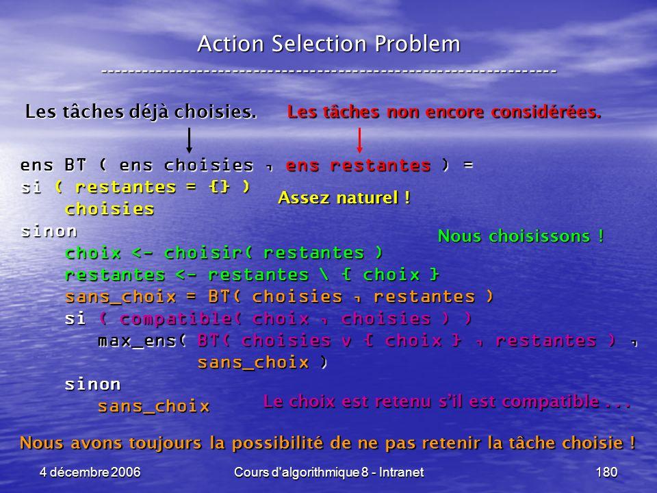 4 décembre 2006Cours d'algorithmique 8 - Intranet180 Action Selection Problem ----------------------------------------------------------------- ens BT