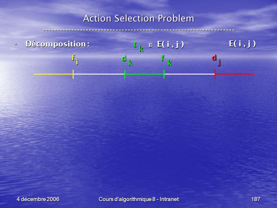 4 décembre 2006Cours d'algorithmique 8 - Intranet187 Décomposition : Décomposition : Action Selection Problem ----------------------------------------