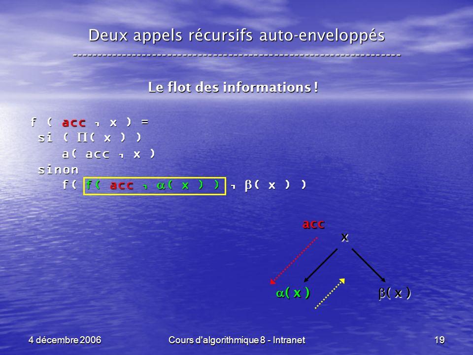 4 décembre 2006Cours d'algorithmique 8 - Intranet19 Deux appels récursifs auto-enveloppés ------------------------------------------------------------