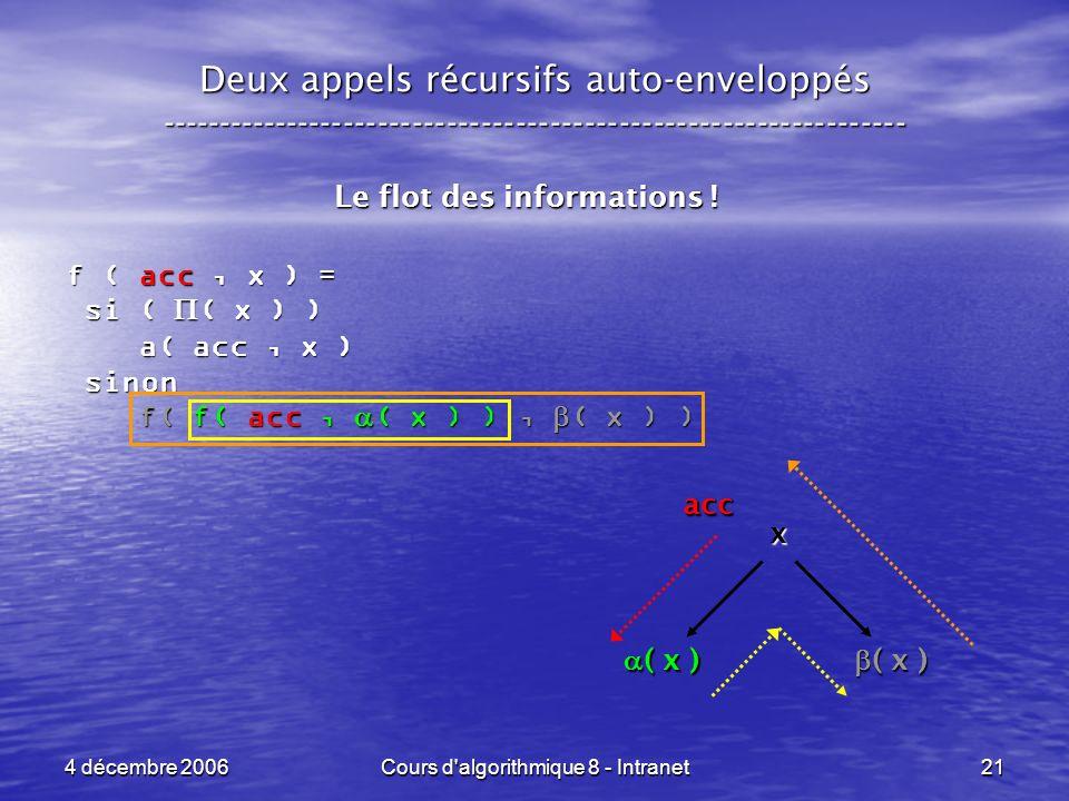 4 décembre 2006Cours d'algorithmique 8 - Intranet21 Deux appels récursifs auto-enveloppés ------------------------------------------------------------