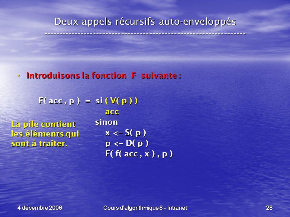 4 décembre 2006Cours d'algorithmique 8 - Intranet28 Deux appels récursifs auto-enveloppés ------------------------------------------------------------