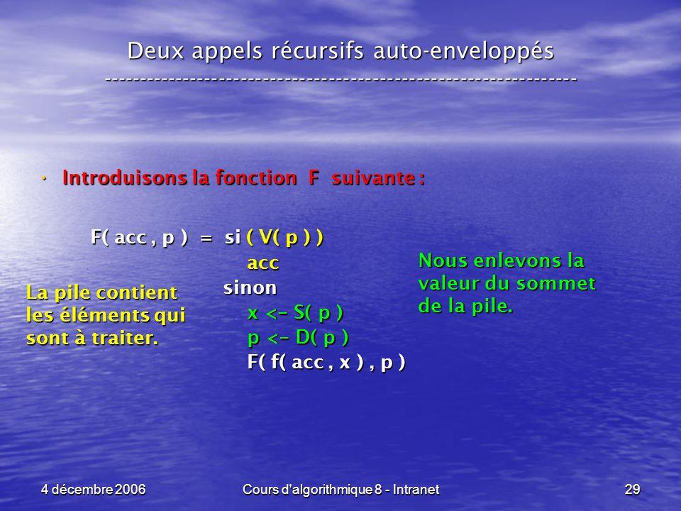 4 décembre 2006Cours d'algorithmique 8 - Intranet29 Deux appels récursifs auto-enveloppés ------------------------------------------------------------