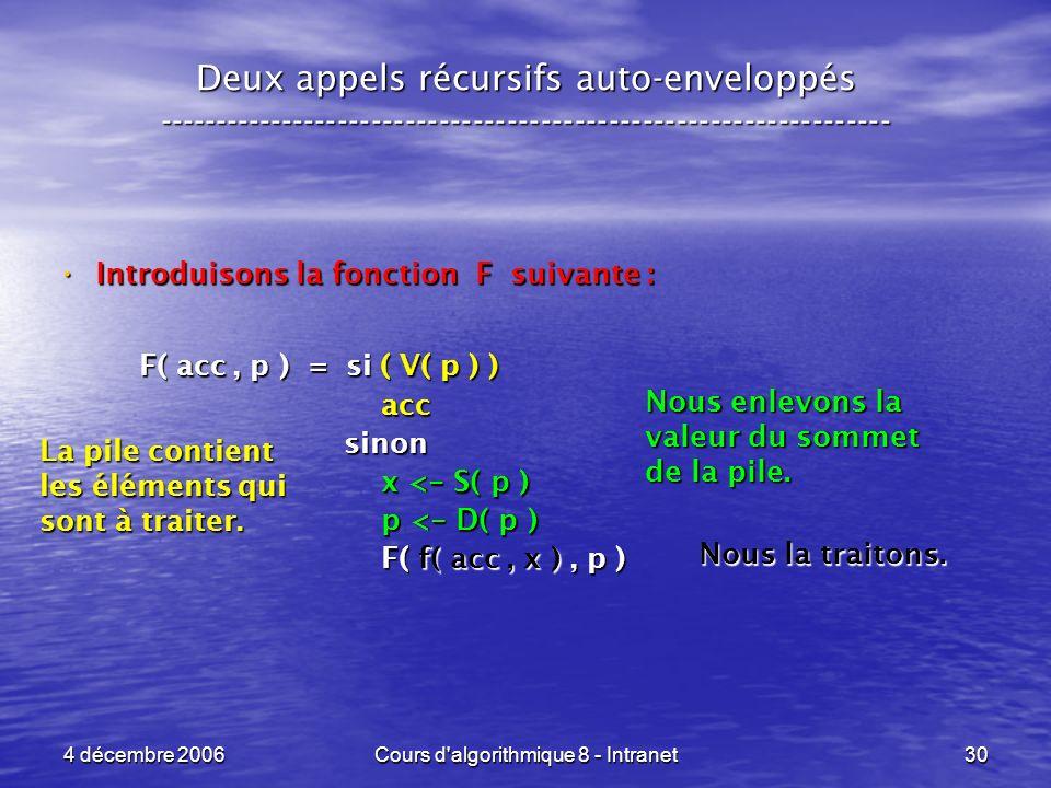 4 décembre 2006Cours d'algorithmique 8 - Intranet30 Deux appels récursifs auto-enveloppés ------------------------------------------------------------