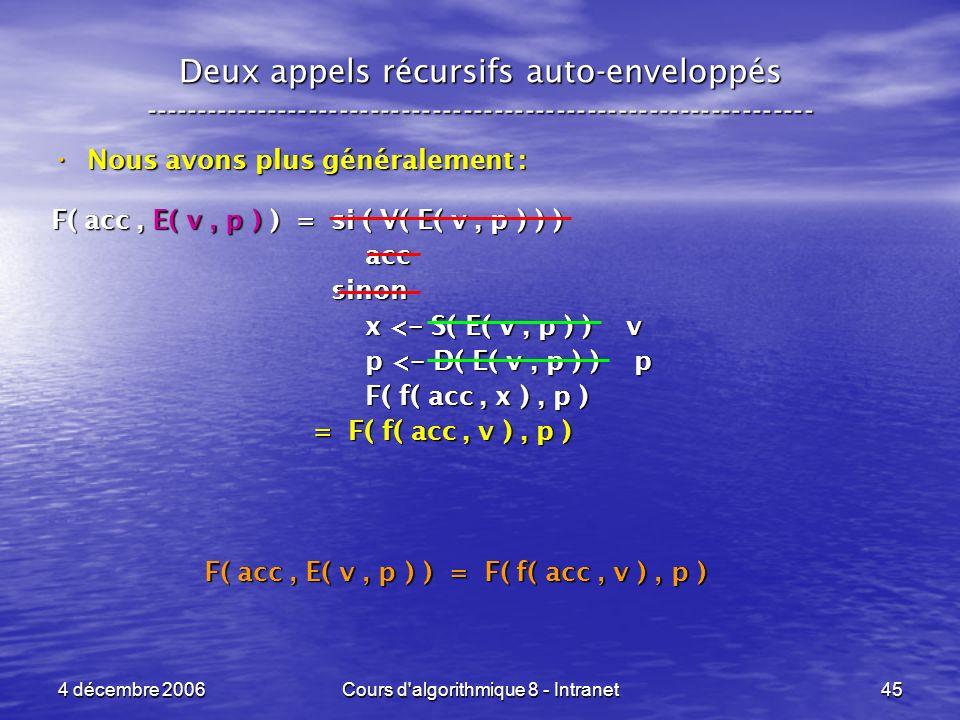 4 décembre 2006Cours d'algorithmique 8 - Intranet45 Deux appels récursifs auto-enveloppés ------------------------------------------------------------