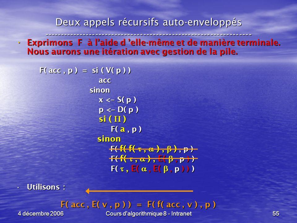 4 décembre 2006Cours d'algorithmique 8 - Intranet55 Deux appels récursifs auto-enveloppés ------------------------------------------------------------