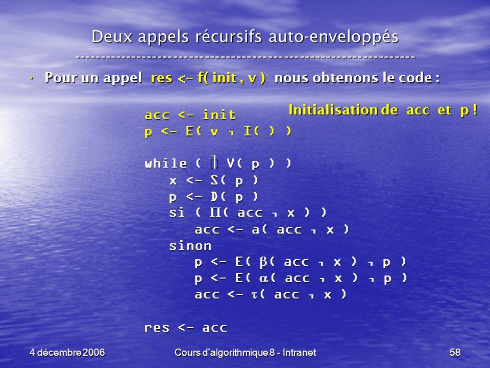 4 décembre 2006Cours d'algorithmique 8 - Intranet58 Deux appels récursifs auto-enveloppés ------------------------------------------------------------
