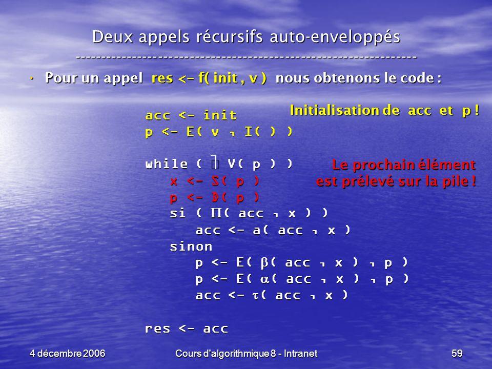 4 décembre 2006Cours d'algorithmique 8 - Intranet59 Deux appels récursifs auto-enveloppés ------------------------------------------------------------