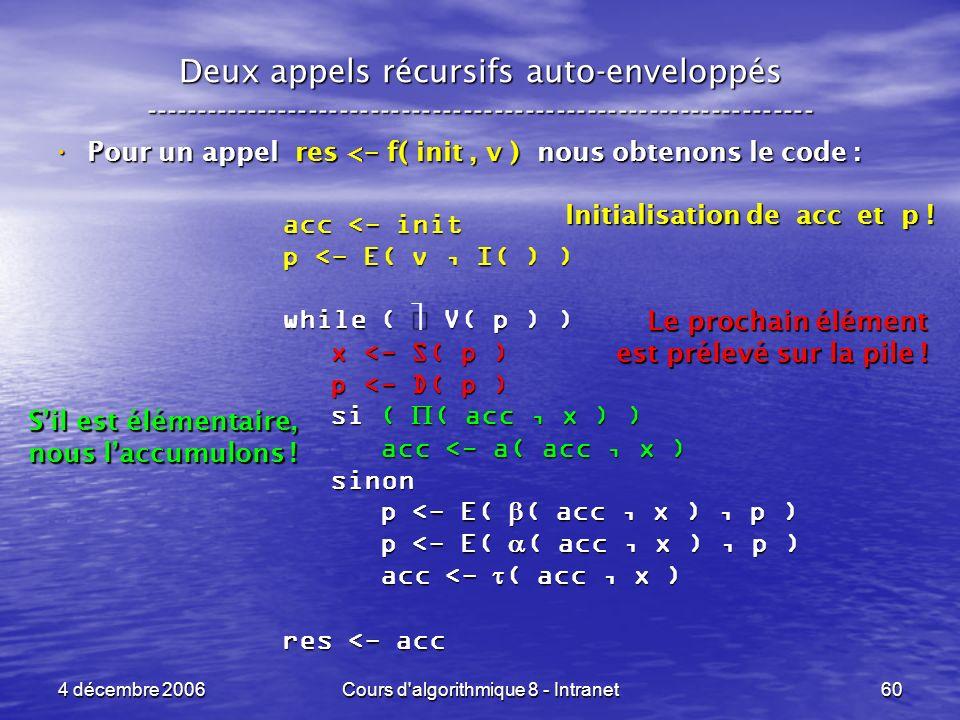 4 décembre 2006Cours d'algorithmique 8 - Intranet60 Deux appels récursifs auto-enveloppés ------------------------------------------------------------