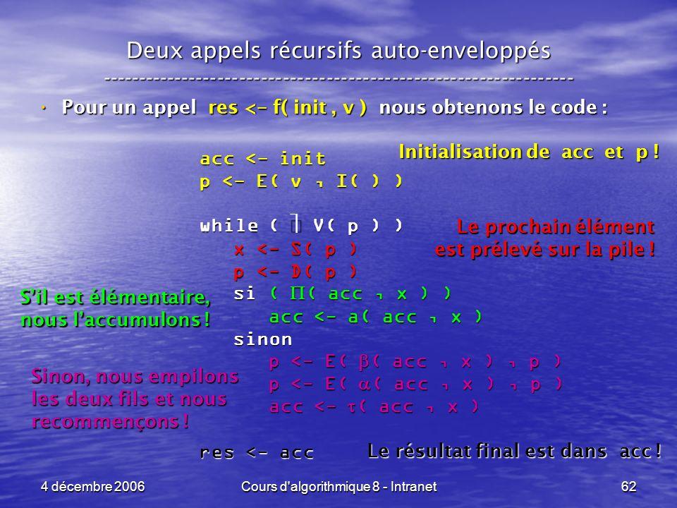 4 décembre 2006Cours d'algorithmique 8 - Intranet62 Deux appels récursifs auto-enveloppés ------------------------------------------------------------