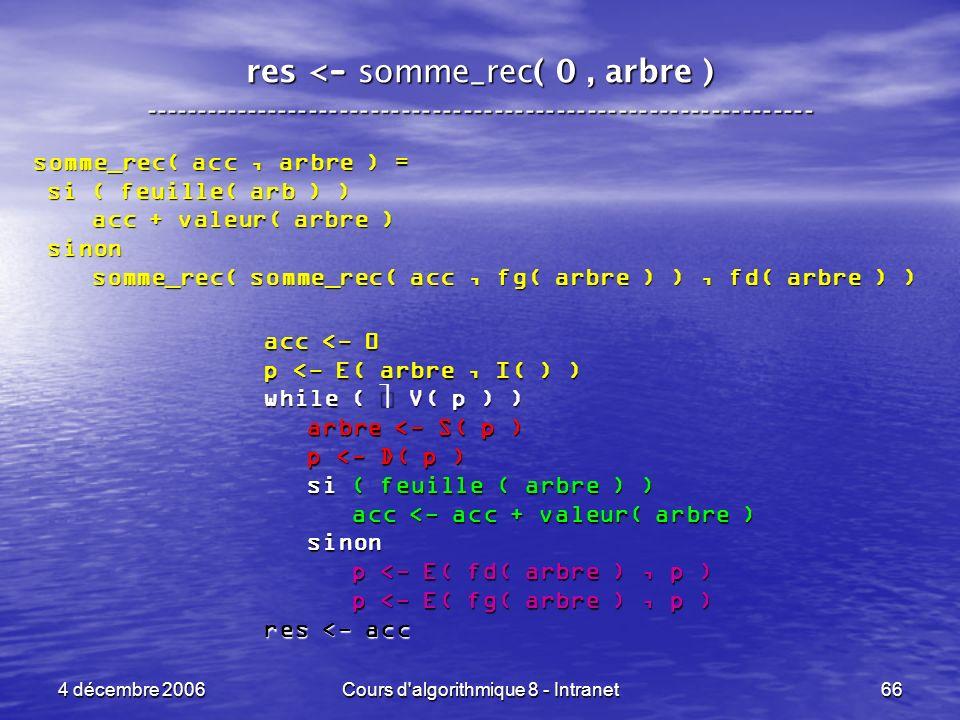 4 décembre 2006Cours d'algorithmique 8 - Intranet66 res < - somme_rec( 0, arbre ) ----------------------------------------------------------------- so