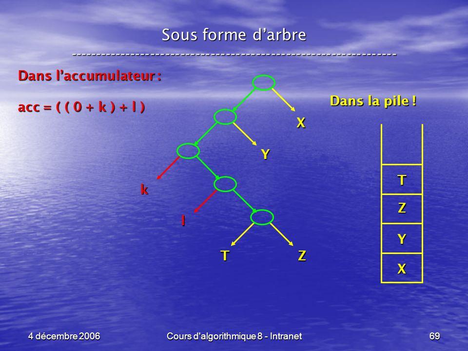 4 décembre 2006Cours d'algorithmique 8 - Intranet69 Sous forme darbre ----------------------------------------------------------------- Dans la pile !