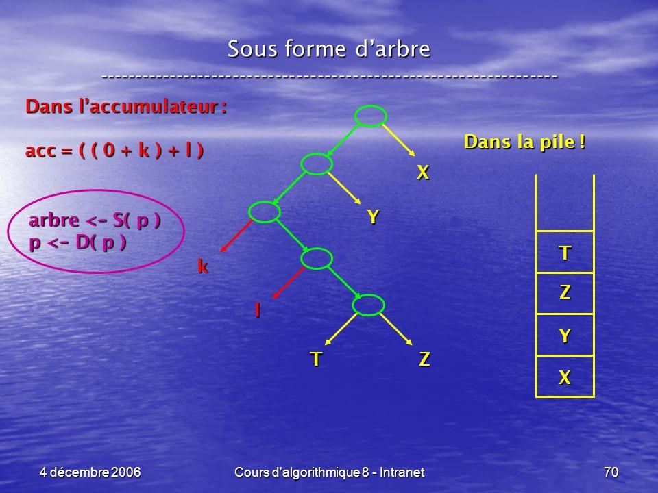 4 décembre 2006Cours d'algorithmique 8 - Intranet70 Sous forme darbre ----------------------------------------------------------------- Dans la pile !