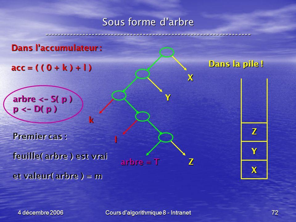 4 décembre 2006Cours d'algorithmique 8 - Intranet72 Sous forme darbre ----------------------------------------------------------------- Dans la pile !