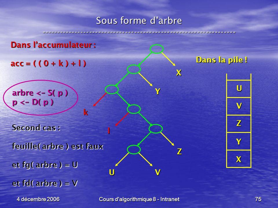 4 décembre 2006Cours d'algorithmique 8 - Intranet75 Sous forme darbre ----------------------------------------------------------------- Dans la pile !
