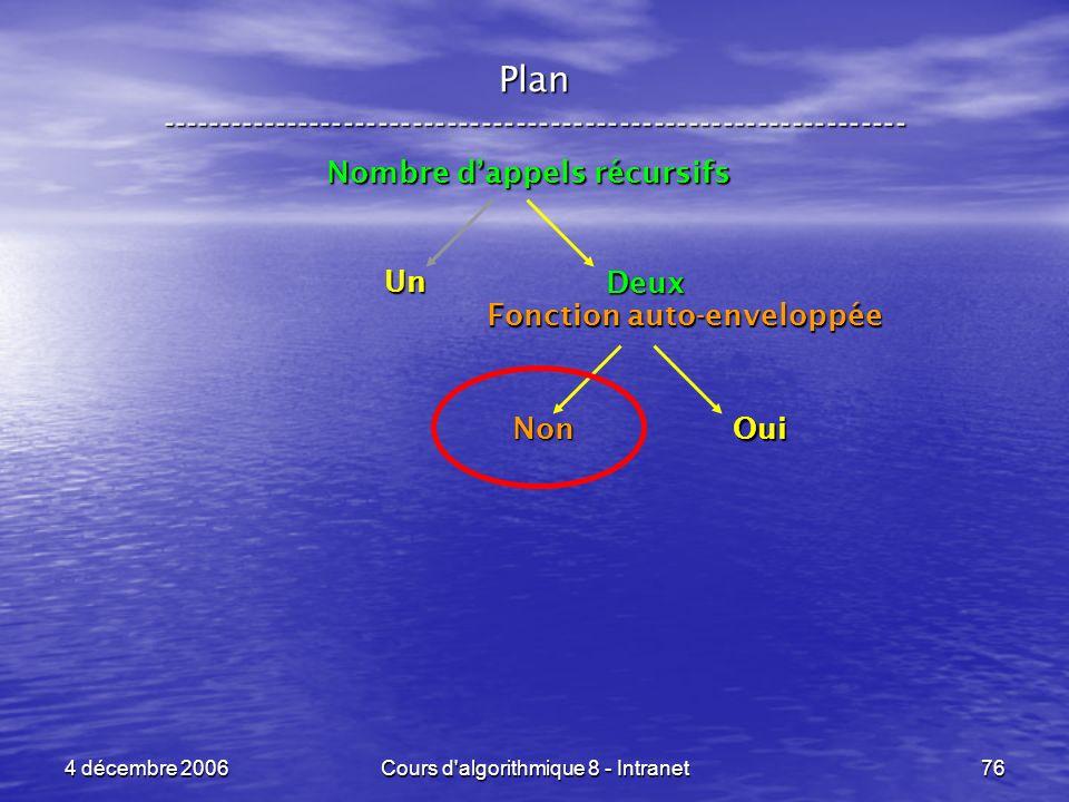 4 décembre 2006Cours d'algorithmique 8 - Intranet76 Plan ----------------------------------------------------------------- Nombre dappels récursifs Un