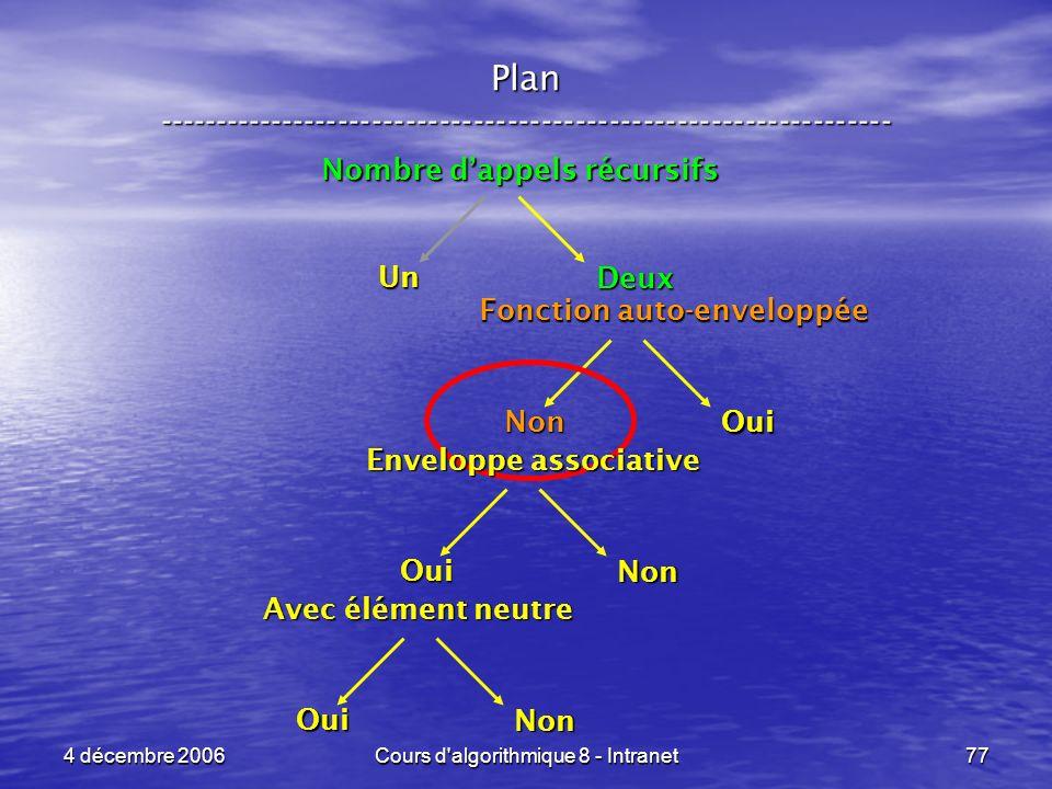 4 décembre 2006Cours d'algorithmique 8 - Intranet77 Plan ----------------------------------------------------------------- Nombre dappels récursifs Un