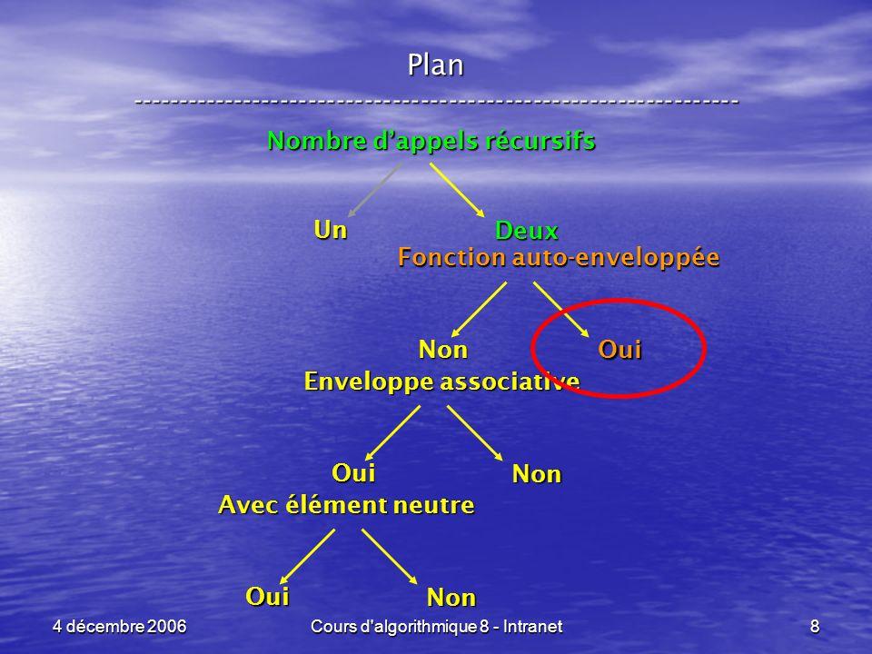 4 décembre 2006Cours d'algorithmique 8 - Intranet8 Plan ----------------------------------------------------------------- Nombre dappels récursifs Un