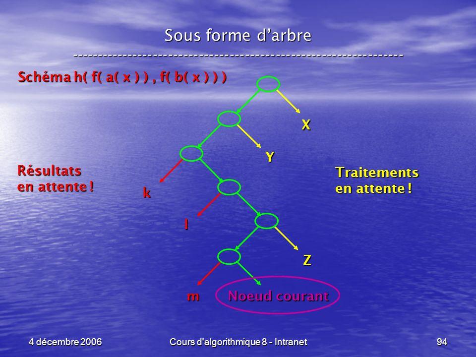 4 décembre 2006Cours d'algorithmique 8 - Intranet94 Sous forme darbre ----------------------------------------------------------------- Traitements en