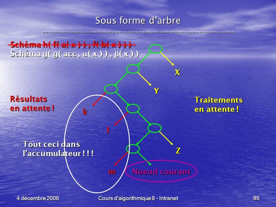 4 décembre 2006Cours d'algorithmique 8 - Intranet95 Sous forme darbre ----------------------------------------------------------------- Traitements en