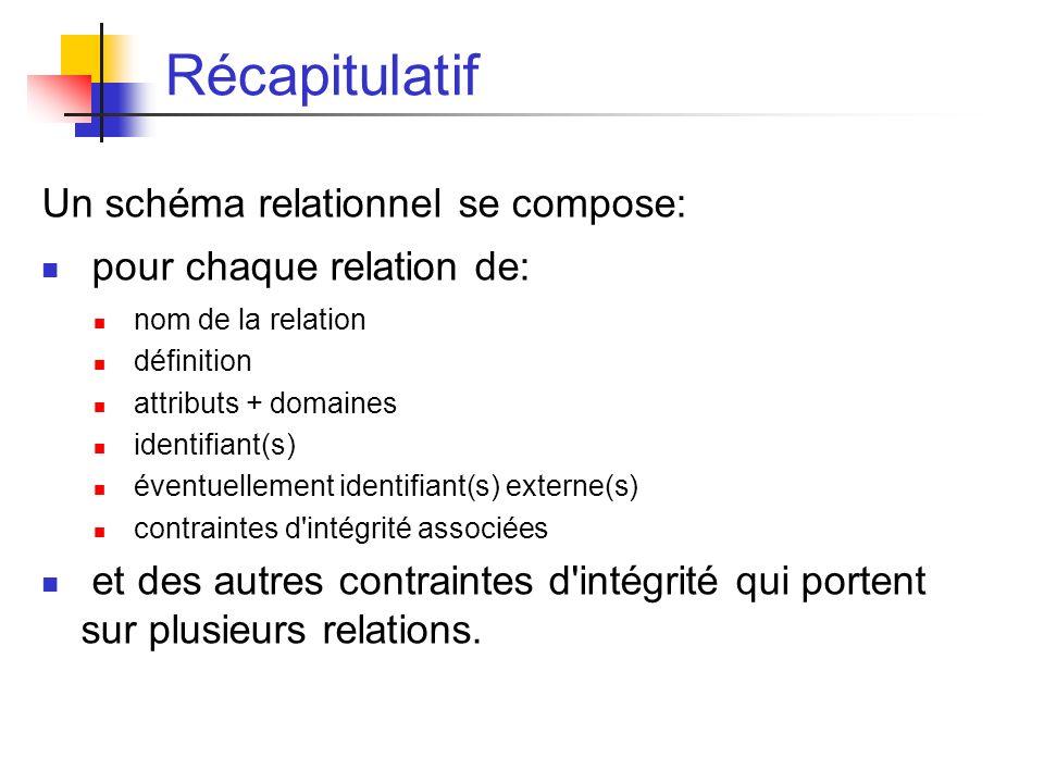 Récapitulatif Un schéma relationnel se compose: pour chaque relation de: nom de la relation définition attributs + domaines identifiant(s) éventuellement identifiant(s) externe(s) contraintes d intégrité associées et des autres contraintes d intégrité qui portent sur plusieurs relations.